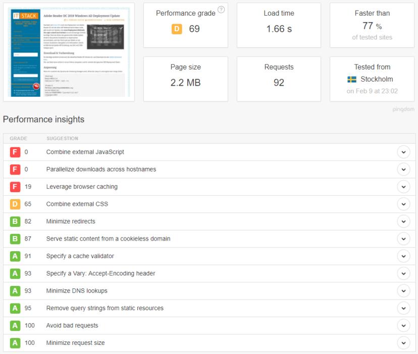 1und1 Webhosting 1und1-webhosting-test-2018-performance-pingdom-its