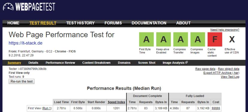 1und1 Webhosting 1und1-webhosting-test-2018-performance-webpagetest-its