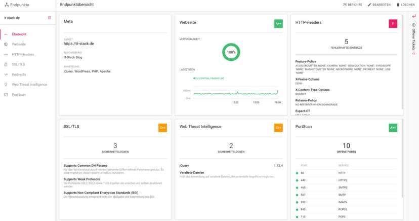 webseiten-netzwerke-analysieren-kontrollieren-enginsight-suite-endpunkt-dashboard