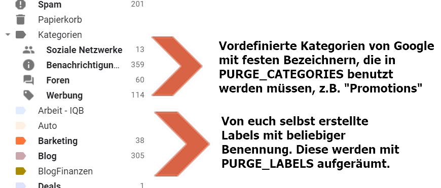 gmail-mails-aelter-als-x-tage-automatisch-loeschen-labels-vs-categories