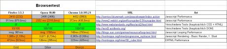 browsertest-17.09.09