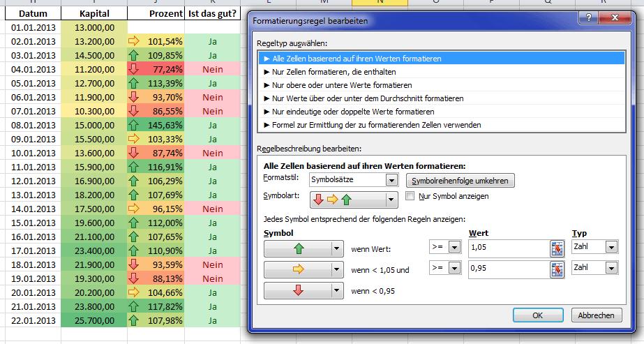 Excel 2010: Daten einfach veranschaulichen mit Farbskalen der ...