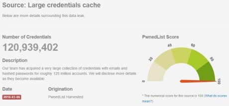 Dieses Bild zeigt Details des aktuellen Braches mit über 120 Millionen Accounts