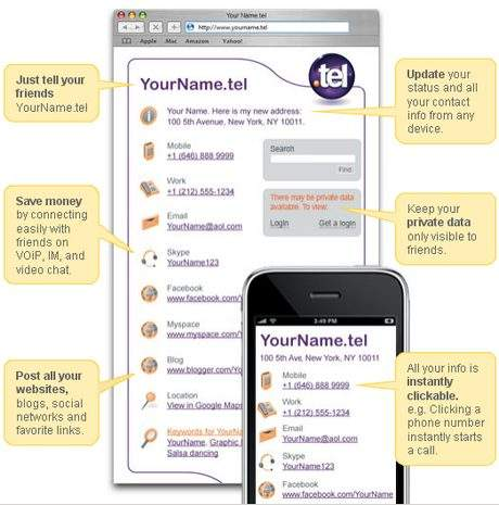 tel domain features digitale Visitenkarten mit .tel Domains